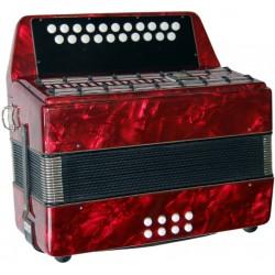 Ernst Birnstock : Modell...